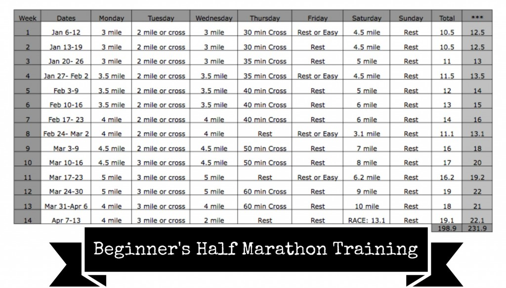 Beginners half marathon training