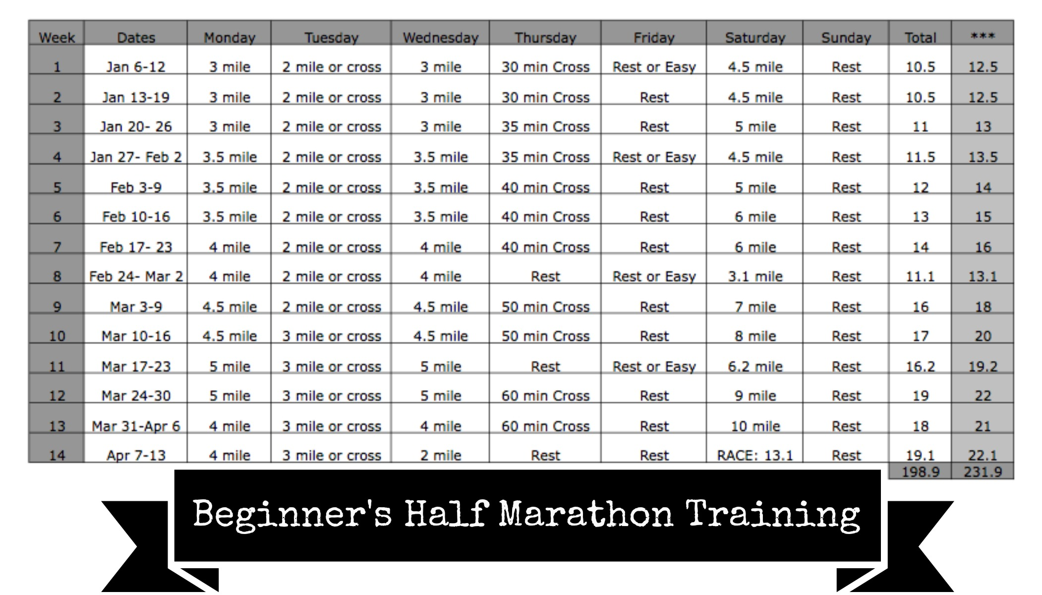 half marathon training schedule printable